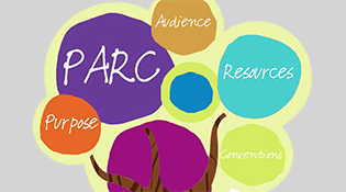 graphic for PARC: purpose, audience, resources, conversations